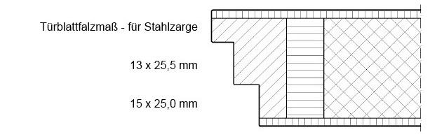 Stahlzarge türblatt  Wohnungseingangstüren von Jeldwen Moralt Wirus gefälzt CPL ...