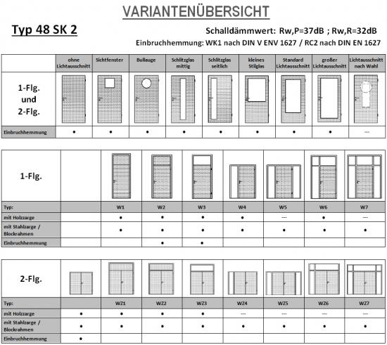 Türblattmaße  Wohnungseingangstüren von Jeldwen Moralt Wirus CPL Eiche Crema ...
