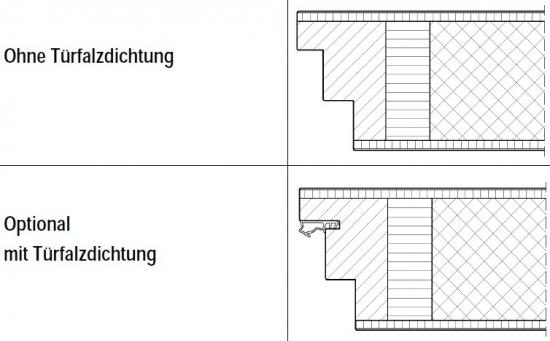 Wohnungseingangstür weiß  Wohnungseingangstüren von Jeldwen Moralt Wirus gefälzt CPL Uni ...