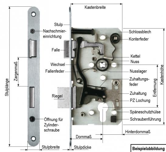 Relativ Einsteckschloss SF Serie 53 FSP Sperrfalle Riegel DIN 18251 im YJ27