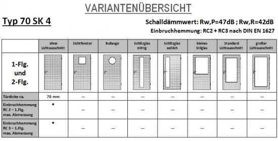Türblattmaße din  Wohnungseingangstür 70 SK 4 in weiß - Türen und Beschlag Paul 24 GmbH