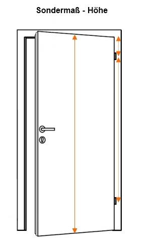 Standard türmaß  Tür weiß massiv Britt - Türen und Beschlag Paul 24 GmbH