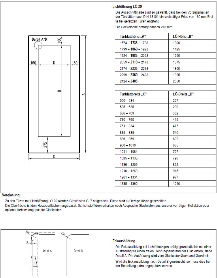 Bevorzugt Weißlack Tür mit Lichtausschnitt LÖ 20 - Türen und Beschlag Paul HU48