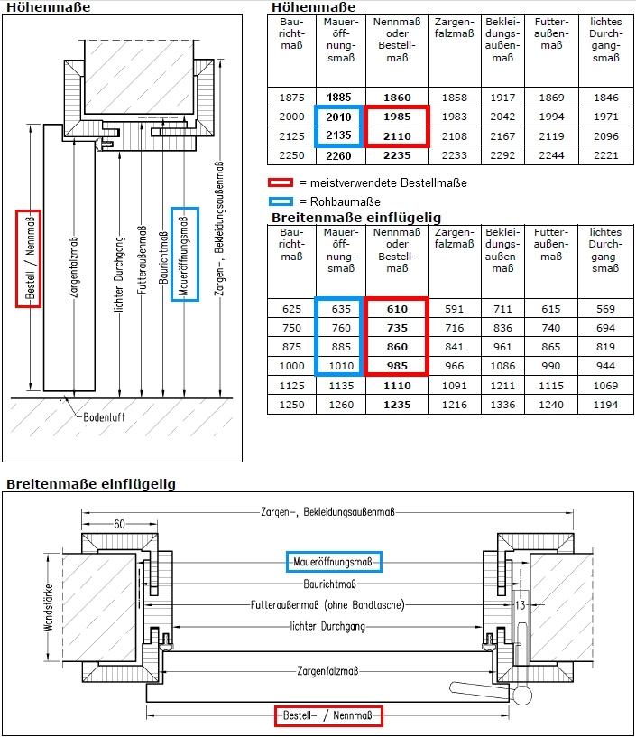 Berühmt Türenmaße nach DIN - Innentüren aufmessen - Türenmaße nach DIN 18 FF09